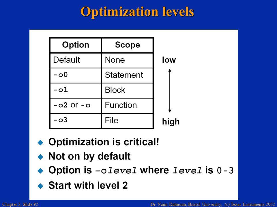 Dr. Naim Dahnoun, Bristol University, (c) Texas Instruments 2002 Chapter 2, Slide 92 Optimization levels