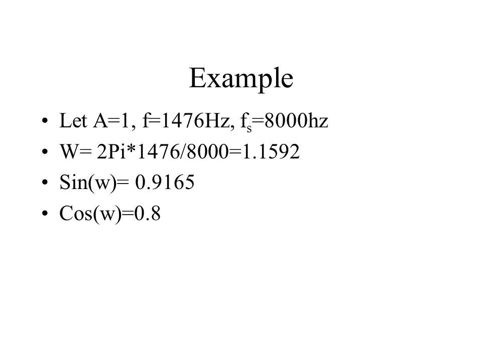 Example Let A=1, f=1476Hz, f s =8000hz W= 2Pi*1476/8000=1.1592 Sin(w)= 0.9165 Cos(w)=0.8