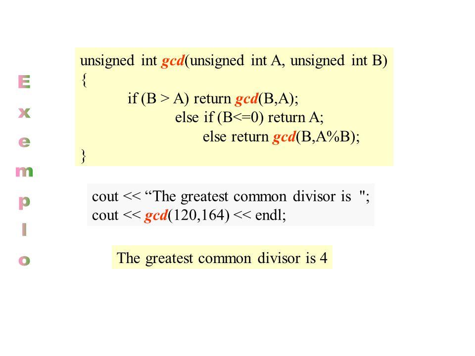 unsigned int gcd(unsigned int A, unsigned int B) { if (B > A) return gcd(B,A); else if (B<=0) return A; else return gcd(B,A%B); } cout << The greatest common divisor is ; cout << gcd(120,164) << endl; The greatest common divisor is 4