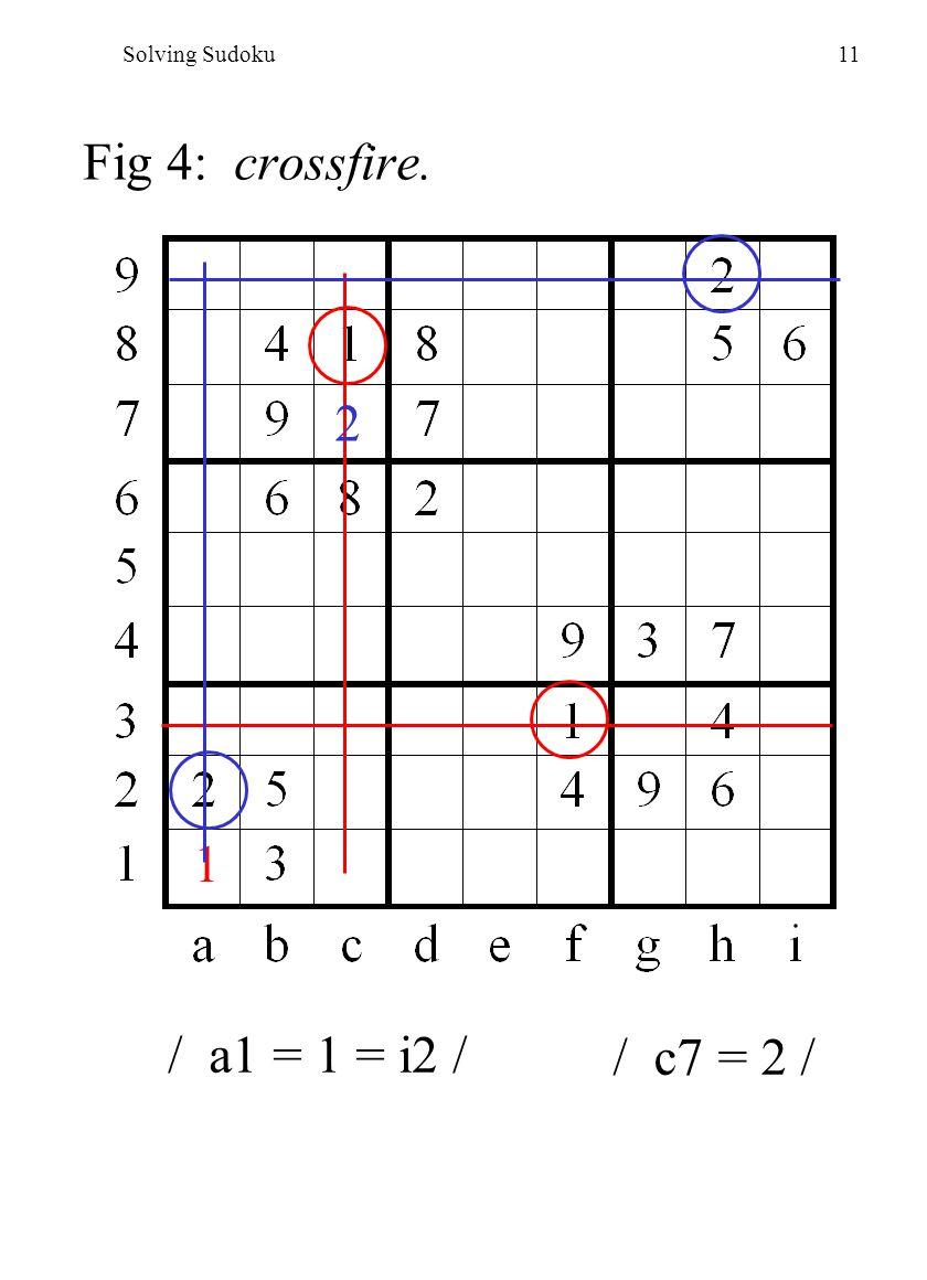 Solving Sudoku11 Fig 4: crossfire. 1 2 / a1 = 1 = i2 / / c7 = 2 /