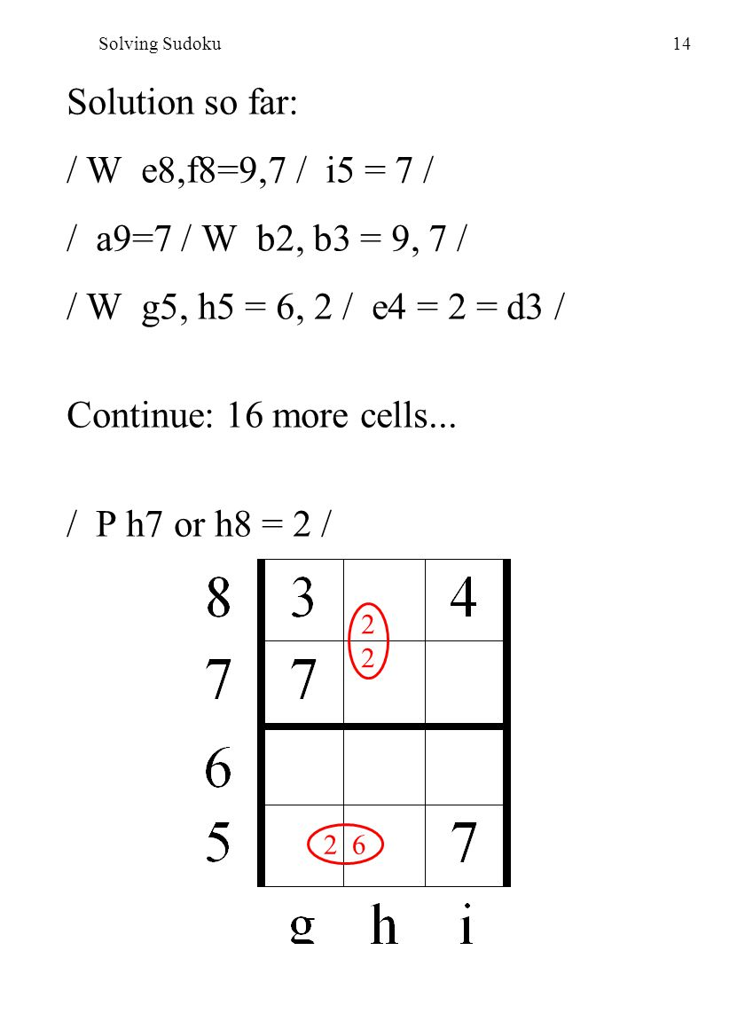Solving Sudoku14 Solution so far: / W e8,f8=9,7 / i5 = 7 / / a9=7 / W b2, b3 = 9, 7 / / W g5, h5 = 6, 2 / e4 = 2 = d3 / Continue: 16 more cells...