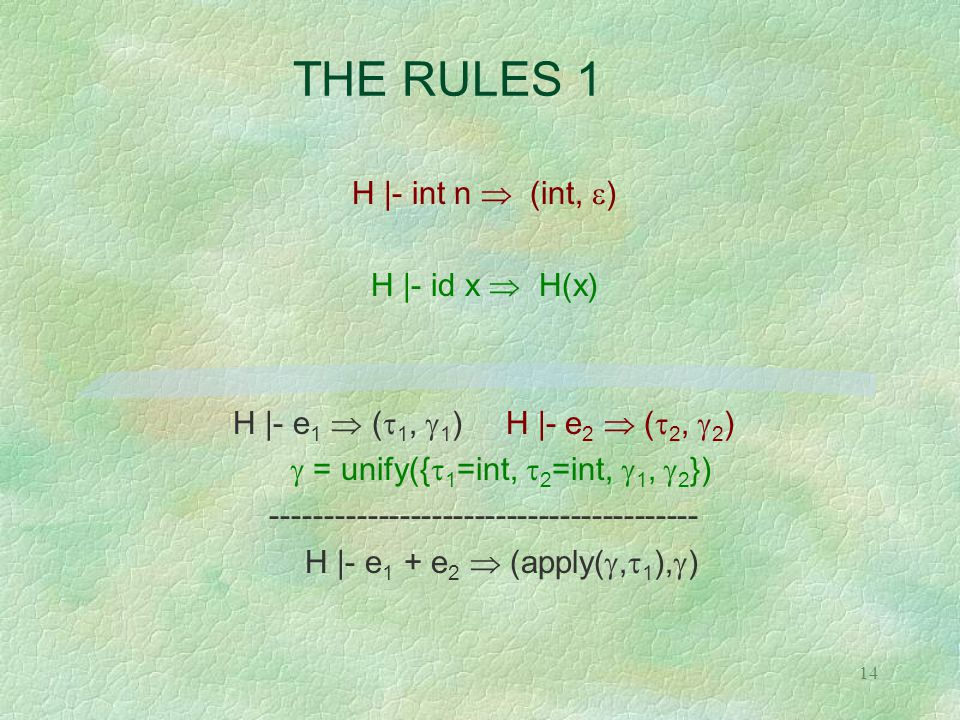 14 THE RULES 1 H |- int n  (int,  ) H |- id x  H(x) H |- e 1  (  1,  1 ) H |- e 2  (  2,  2 )  = unify({  1 =int,  2 =int,  1,  2 }) ---------------------------------------- H |- e 1 + e 2  (apply( ,  1 ),  )