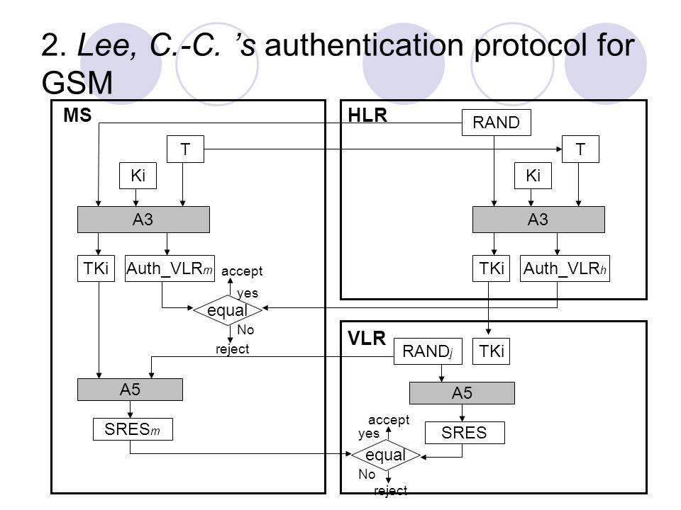 2. Lee, C.-C. 's authentication protocol for GSM A3 Ki RAND A3 Ki TKiAuth_VLR m TKiAuth_VLR h equal RAND j A5 SRES A5 SRES m equal TT TKi MSHLR VLR ye