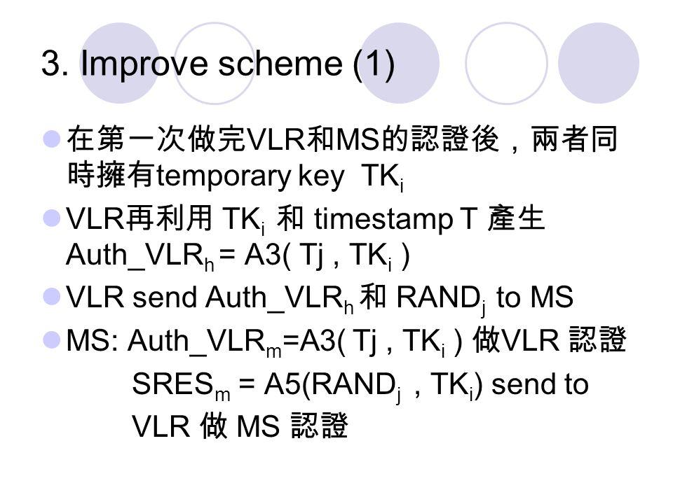 3. Improve scheme (1) 在第一次做完 VLR 和 MS 的認證後,兩者同 時擁有 temporary key TK i VLR 再利用 TK i 和 timestamp T 產生 Auth_VLR h = A3( Tj, TK i ) VLR send Auth_VLR h 和