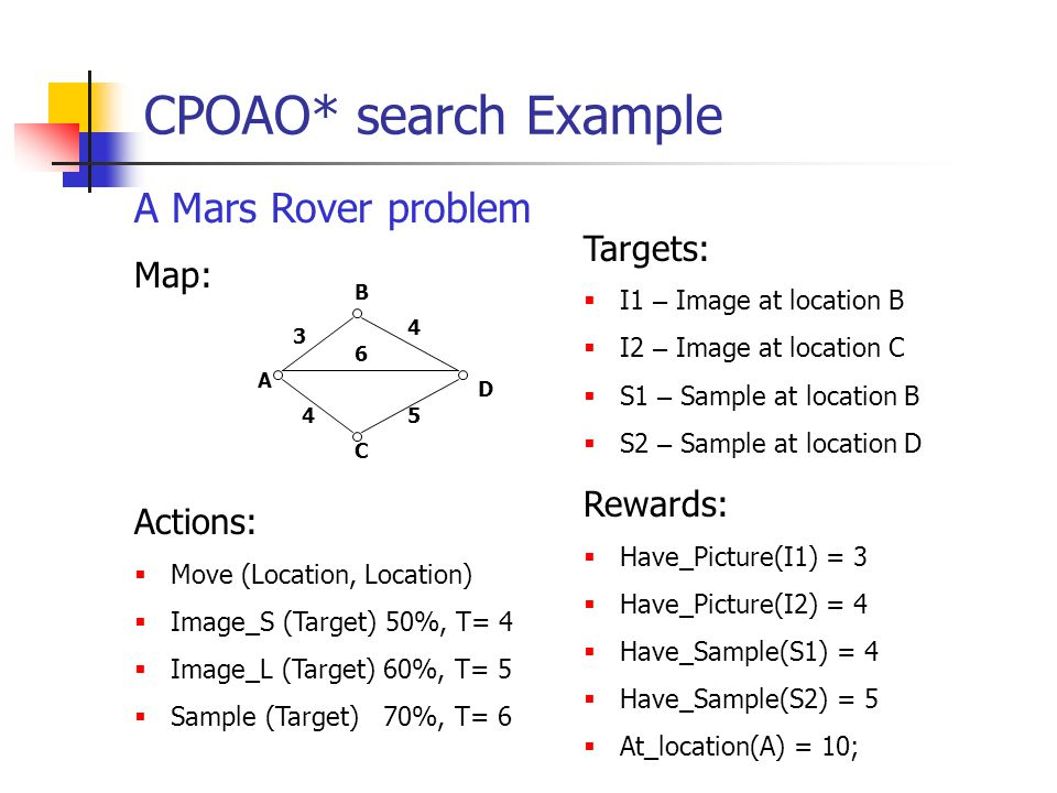 CPOAO* search Example A B C D 3 4 4 5 6 A Mars Rover problem Map: Actions:  Move (Location, Location)  Image_S (Target) 50%, T= 4  Image_L (Target) 60%, T= 5  Sample (Target) 70%, T= 6 Targets:  I1 – Image at location B  I2 – Image at location C  S1 – Sample at location B  S2 – Sample at location D Rewards:  Have_Picture(I1) = 3  Have_Picture(I2) = 4  Have_Sample(S1) = 4  Have_Sample(S2) = 5  At_location(A) = 10;