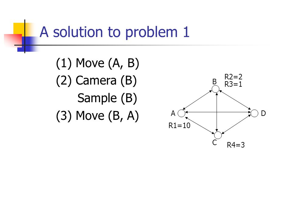 A solution to problem 1 (1) Move (A, B) (2) Camera (B) Sample (B) (3) Move (B, A) A B D C R4=3 R1=10 R2=2 R3=1