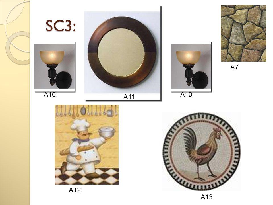 SC3: A11 A7 A12 A13 A10