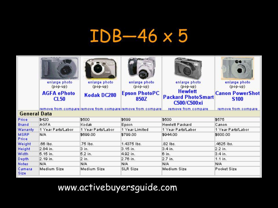 IDB—46 x 5 www.activebuyersguide.com