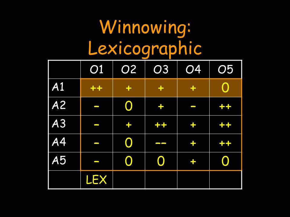 Winnowing: Lexicographic O1O2O3O4O5 A1 +++++0 A2 –0+–++ A3 –++++ A4 –0––+++ A5 –00+0 LEX