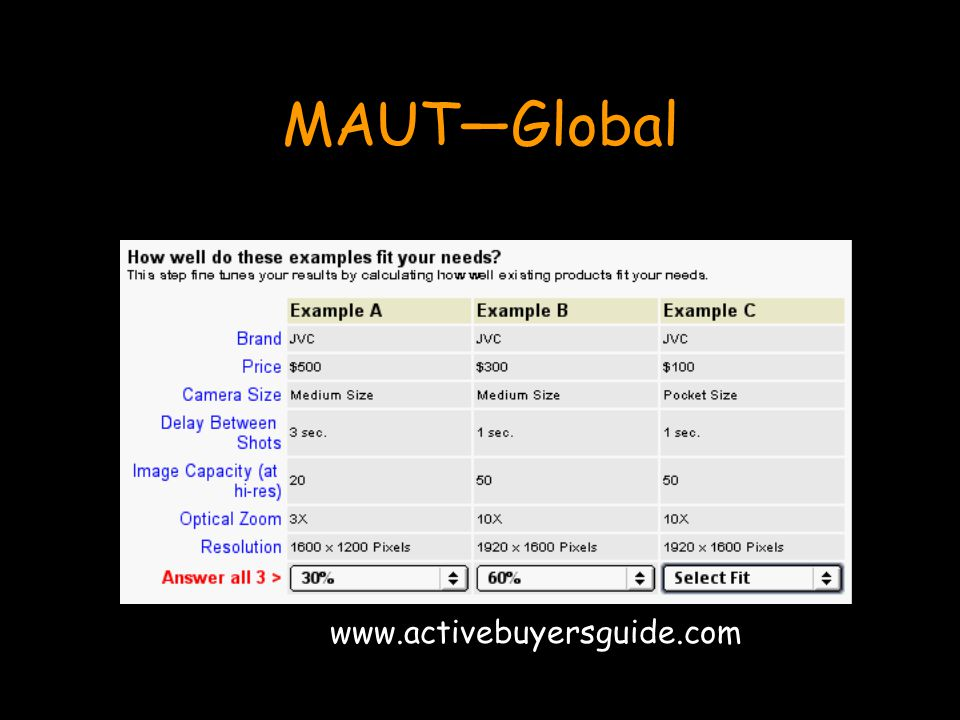 MAUT—Global www.activebuyersguide.com