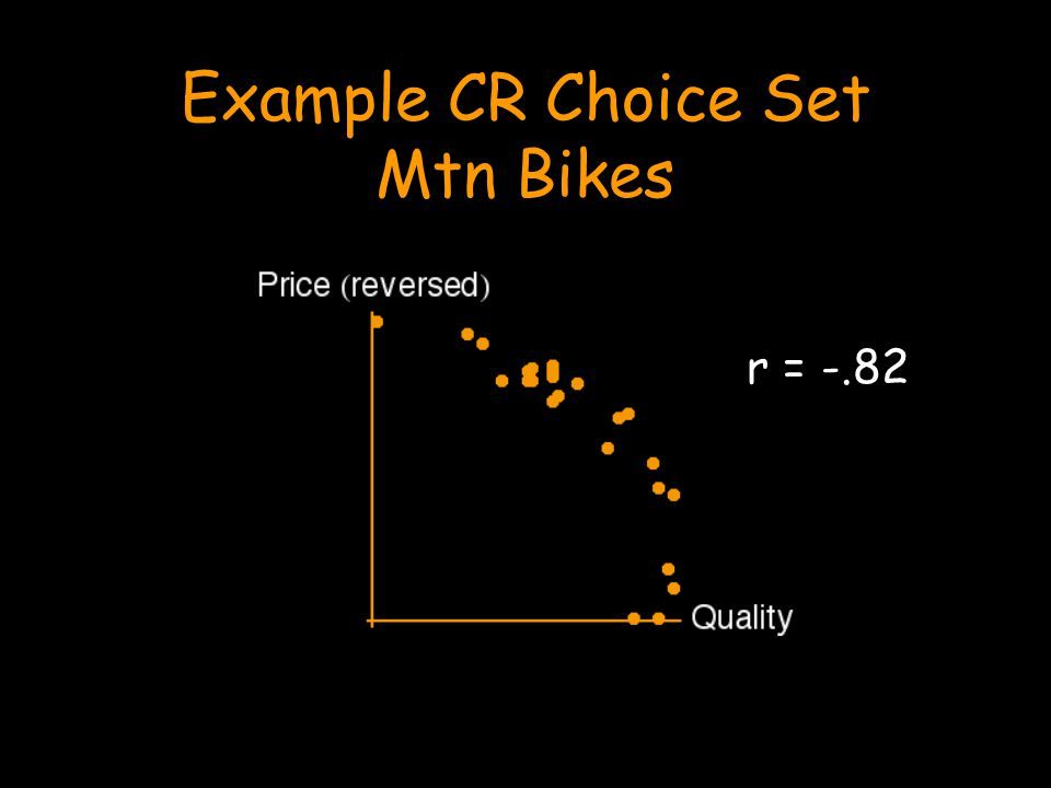 Example CR Choice Set Mtn Bikes r = -.82