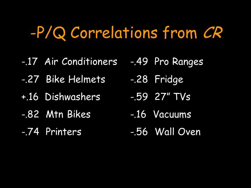 -P/Q Correlations from CR -.17 Air Conditioners -.27 Bike Helmets +.16 Dishwashers -.82 Mtn Bikes -.74 Printers -.49 Pro Ranges -.28 Fridge -.59 27 TVs -.16 Vacuums -.56 Wall Oven