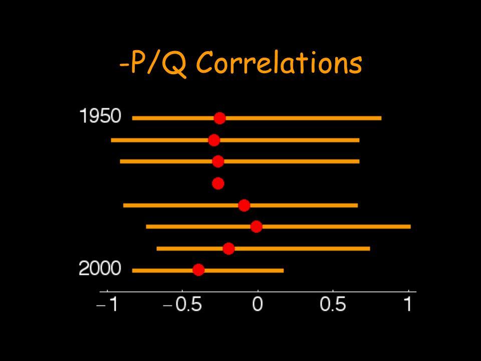 -P/Q Correlations
