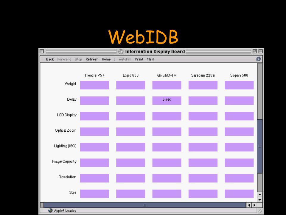 WebIDB