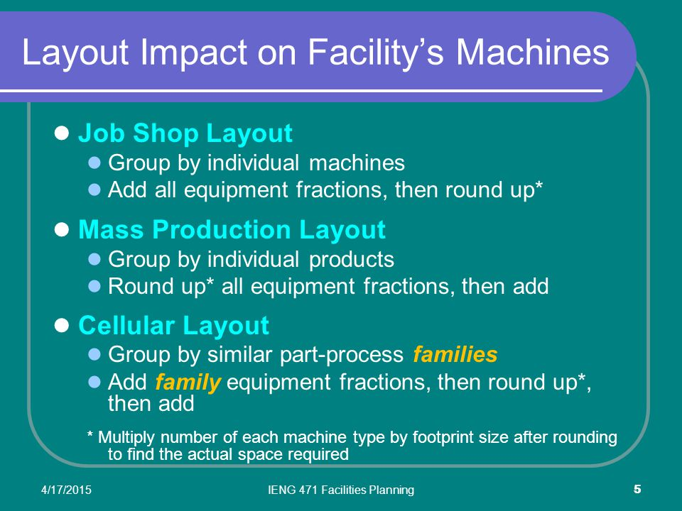 4/17/2015IENG 471 Facilities Planning 6 Layout Patterns Process Layout Product Layout Family / GT Cell Layout Fixed Location Layout LowMediumHigh Product Variety Low Medium High Product Volume Bulky, Difficult to Move Prod.