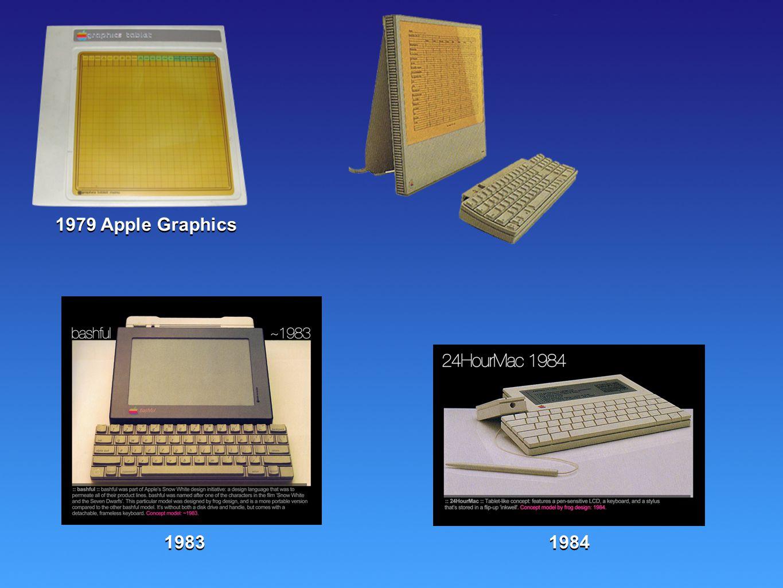 1979 Apple Graphics 1983 1984