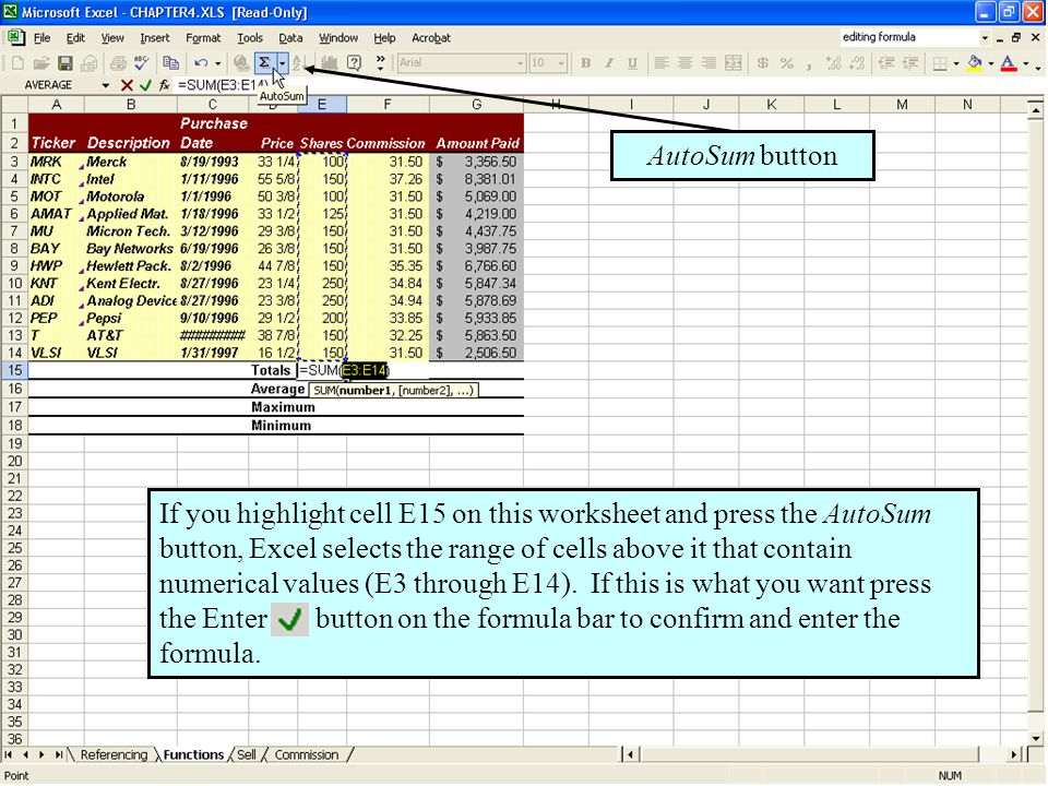 Introduction to Excel If you highlight cell E15 on this worksheet and press the AutoSum button, Excel selects the range of cells above it that contain numerical values (E3 through E14).