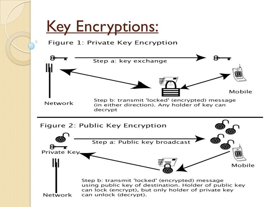 Key Encryptions: