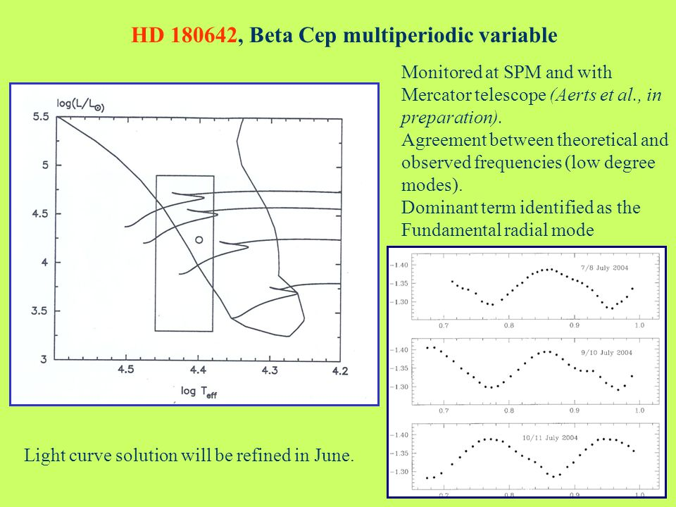 HD 180642, Beta Cep multiperiodic variable Monitored at SPM and with Mercator telescope (Aerts et al., in preparation).
