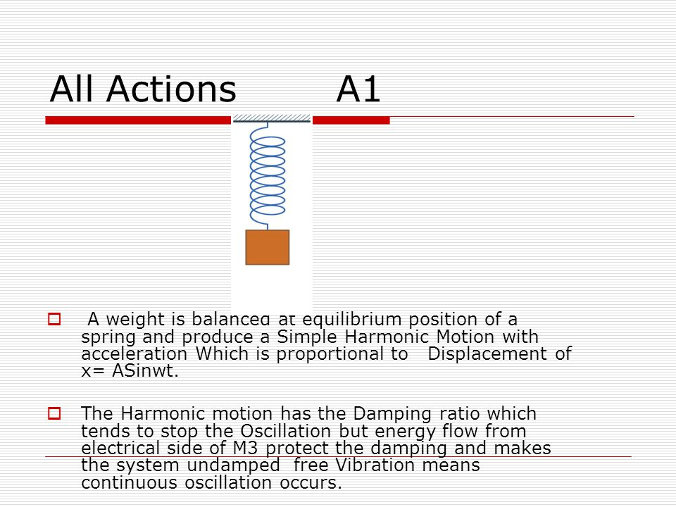 All Actions A1  A weight is balanced at equilibrium position of a spring and produce a Simple Harmonic Motion with acceleration Which is proportional to Displacement of x= ASinwt.