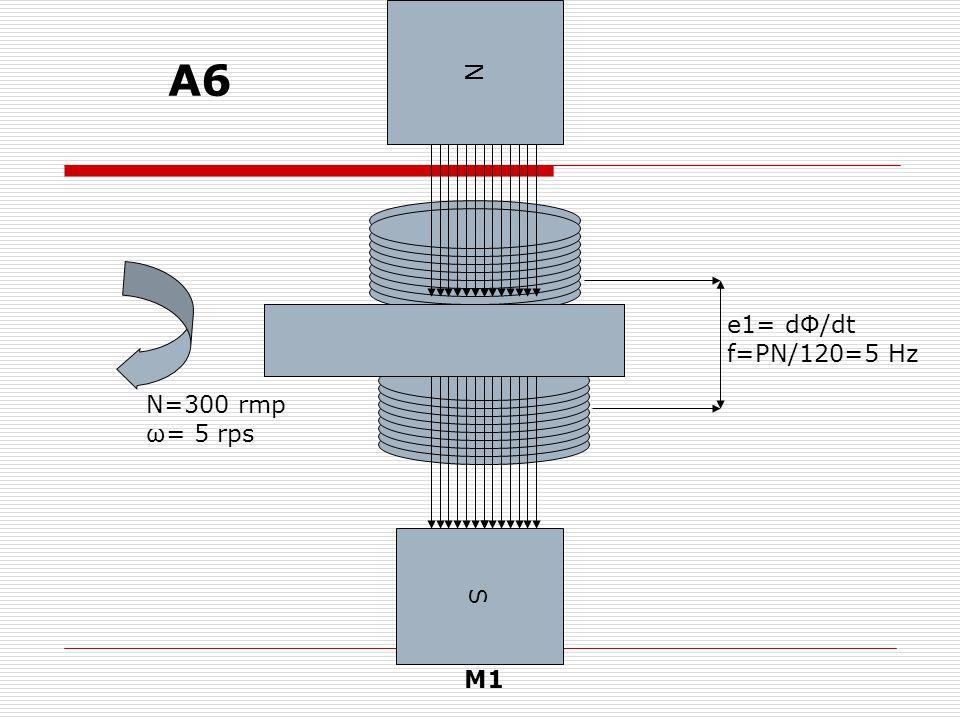 S N e1= dФ/dt f=PN/120=5 Hz N=300 rmp ω= 5 rps A6 M1
