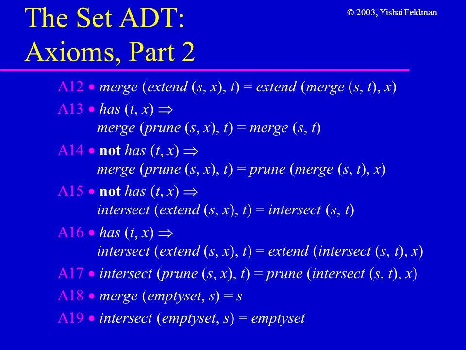© 2003, Yishai Feldman The Set ADT: Axioms, Part 2 A12  merge (extend (s, x), t) = extend (merge (s, t), x) A13  has (t, x)  merge (prune (s, x), t