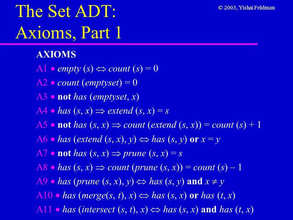 © 2003, Yishai Feldman The Set ADT: Axioms, Part 1 AXIOMS A1  empty (s)  count (s) = 0 A2  count (emptyset) = 0 A3  not has (emptyset, x) A4  has