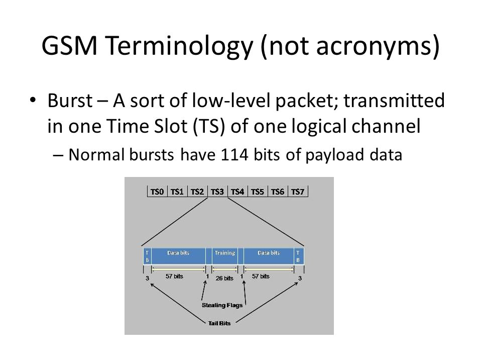 GSM Terminology (not acronyms) Burst – A sort of low-level packet; transmitted in one Time Slot (TS) of one logical channel – Normal bursts have 114 b