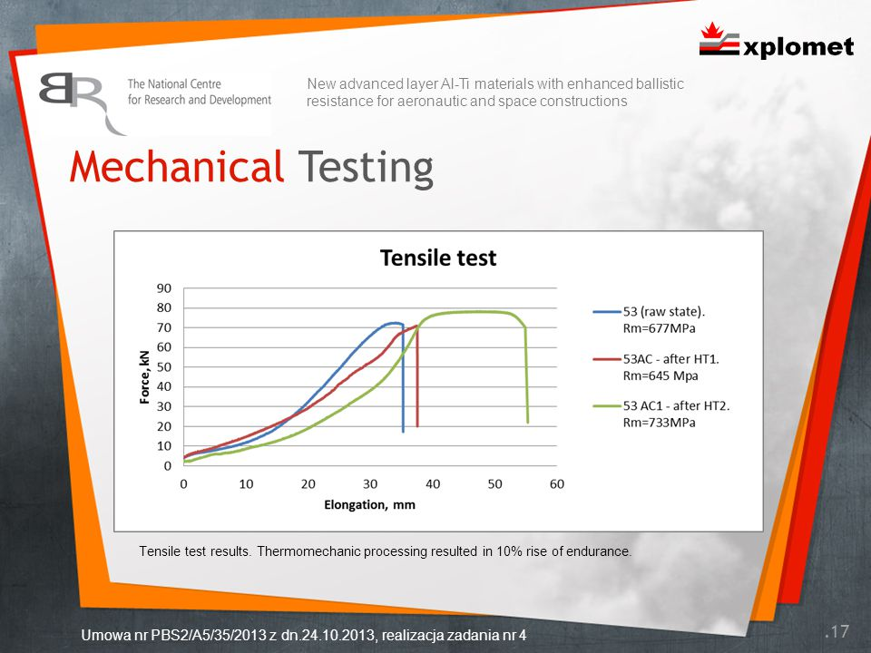Mechanical Testing.17 Umowa nr PBS2/A5/35/2013 z dn.24.10.2013, realizacja zadania nr 4 New advanced layer Al-Ti materials with enhanced ballistic resistance for aeronautic and space constructions Tensile test results.
