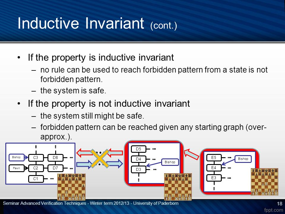 If the property is inductive invariant –no rule can be used to reach forbidden pattern from a state is not forbidden pattern.