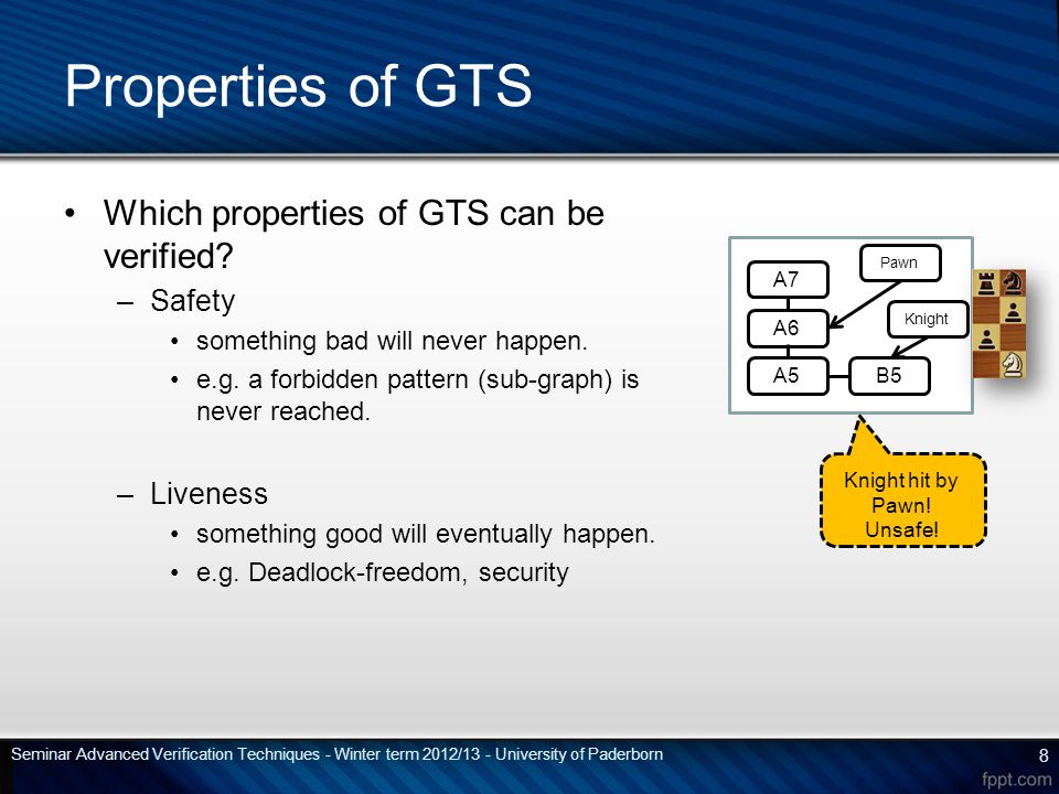 Which properties of GTS can be verified. –Safety something bad will never happen.