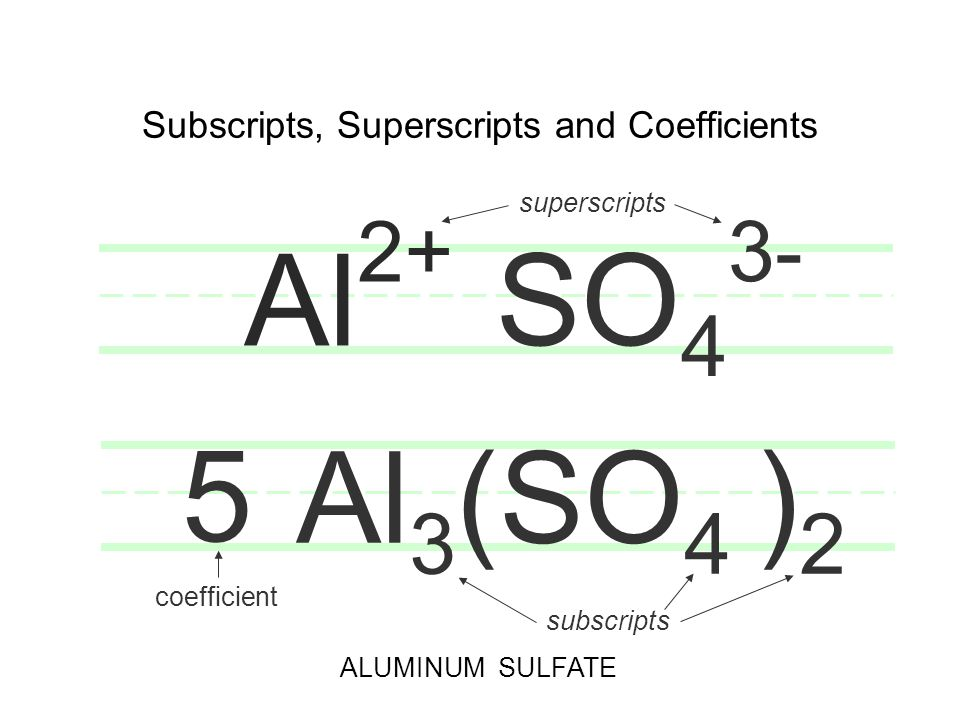 Subscripts, Superscripts and Coefficients