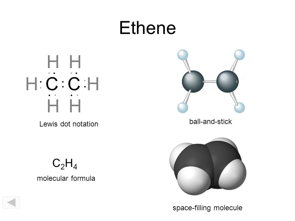 Ethane C H CH H H HH space-filling molecule ball-and-stick Lewis dot notation C2H6C2H6 molecular formula C = 1s 2 2s 2 2p 2