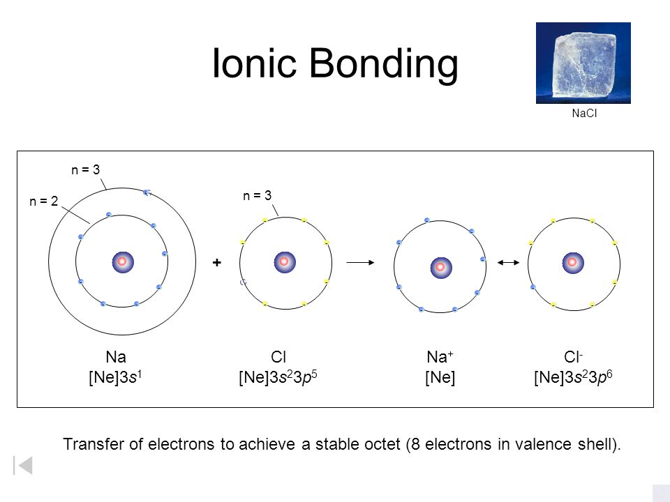 Formation of Ionic Bond chloride ion Cl 1- sodium ion Na + 11p + e-e- e-e- e-e- e-e- e-e- e-e- e-e- e-e- e-e- e-e- 17p + e-e- e-e- e-e- e-e- e-e- e-e-
