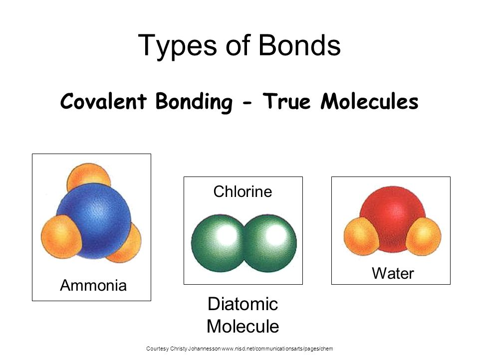 Covalent Bonding - True Molecules Types of Bonds Diatomic Molecule Ammonia Nitrogen Water