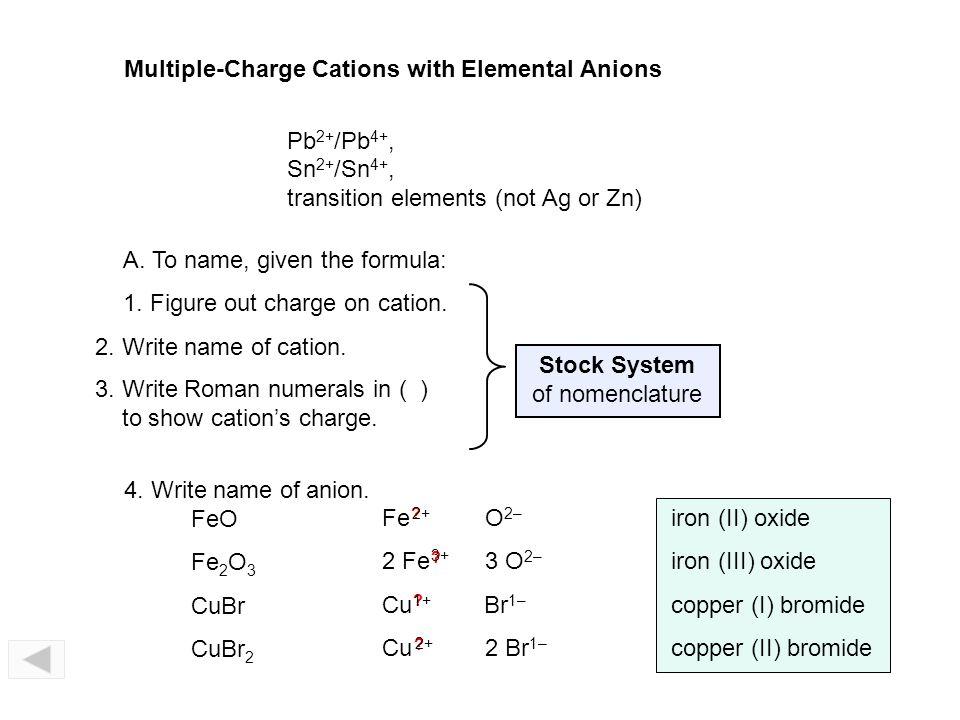 Writing Formulas of Covalent Molecules EXAMPLES: carbon dioxide CO dinitrogen trioxide N2O5N2O5 carbon tetrachloride NI 3 CO 2 carbon monoxide N2O3N2O