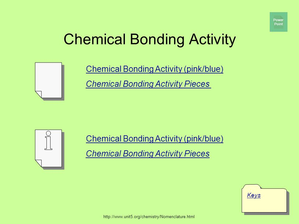 Chemical Bonding Activity Ca 2+ Al 3+ Na 1+ Pb 4+ OH 1- N 2- N 3- M 1+ Mg 2+ OH 1- N 3- Pb 4+ N 3- Pb 4+ N 3- Pb 4+ N 3- .