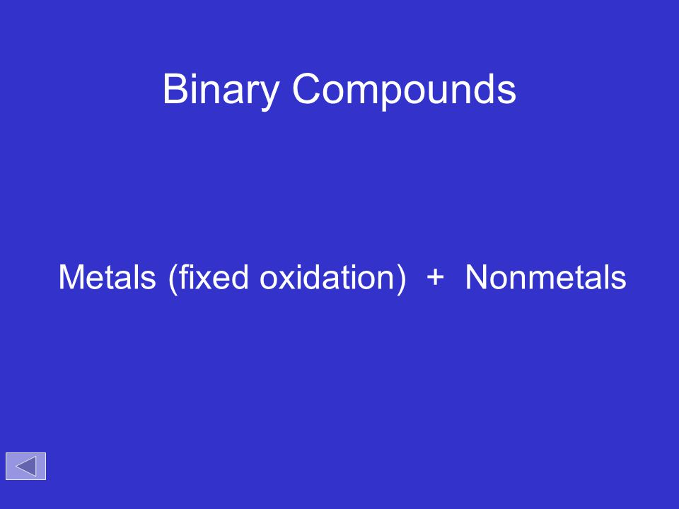 Four Types of Naming Binary compounds Ternary compounds Coordination compounds Organic compounds Contain only two types of elements We will cover these in a separate unit These will not be covered Contain more than two types of elements