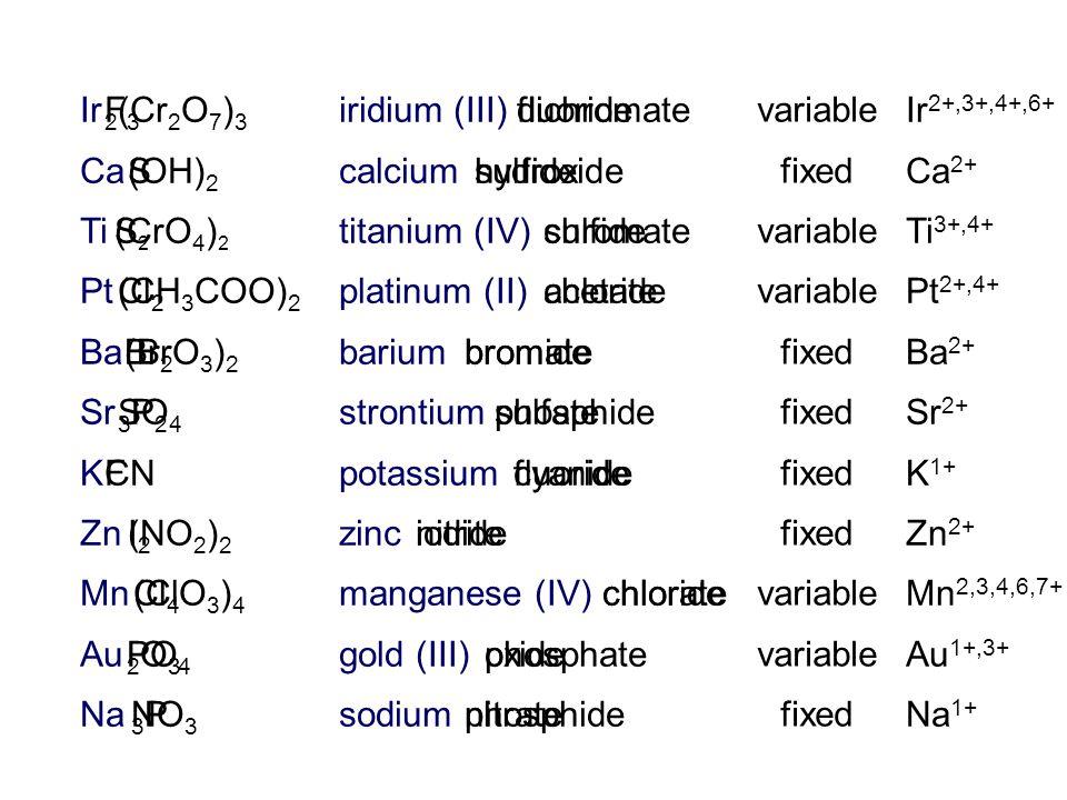 Magnesium Phosphate Step 1: MagnesiumPhosphate Step 2: Mg 2+ PO 4 3- Step 3: Mg (PO 4 ) 32 Step 4: Mg 3 (PO 4 ) 2