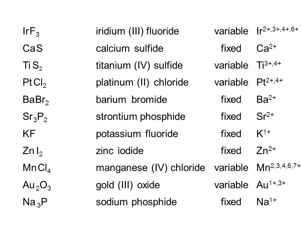 fluoride sulfide chloride bromide phosphide fluoride iodide chloride oxide phosphide iridium (III) calcium titanium (IV) platinum (II) barium strontiu