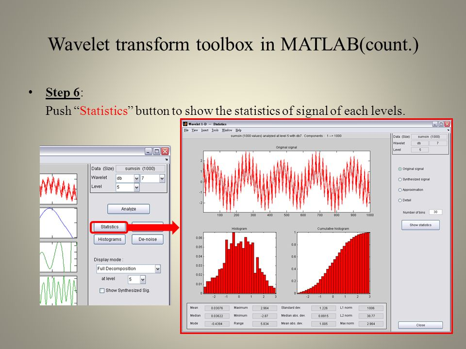 Wavelet transform toolbox in MATLAB(count.) Step 6: Push Statistics button to show the statistics of signal of each levels.