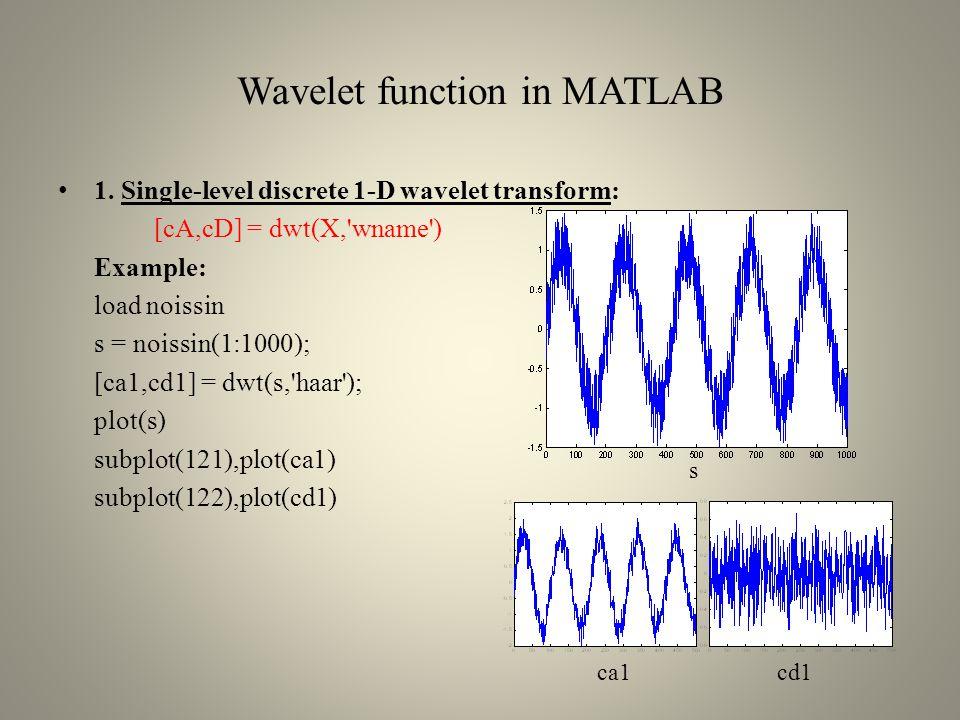 Wavelet function in MATLAB 1.