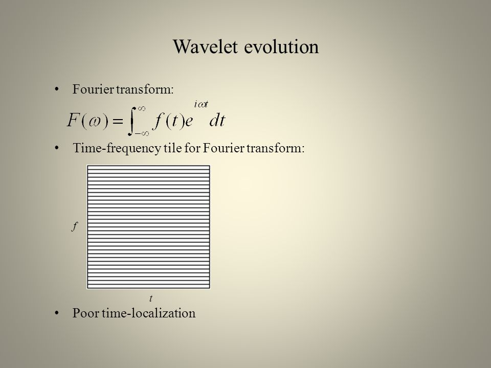 Wavelet evolution(count.) Short-time Fourier transform: Time-frequency tile for STFT: w(t-τ) is the window function.