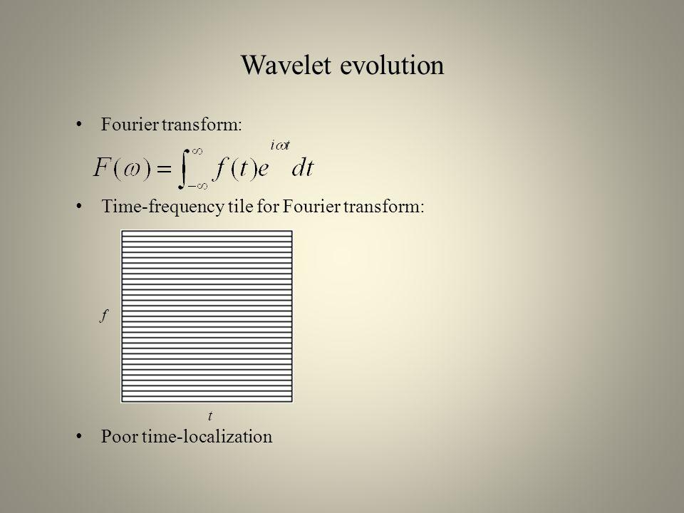 Wavelet function in MATLAB(count.) 2.