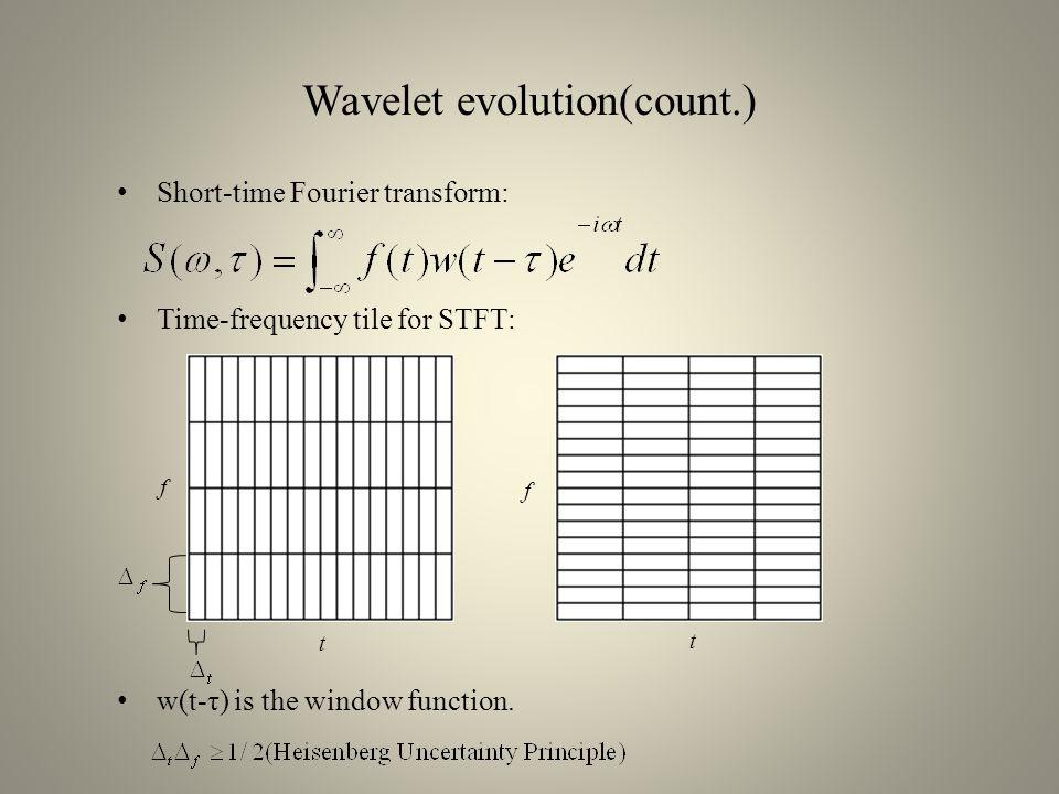 Wavelet function in MATLAB(count.) 3.