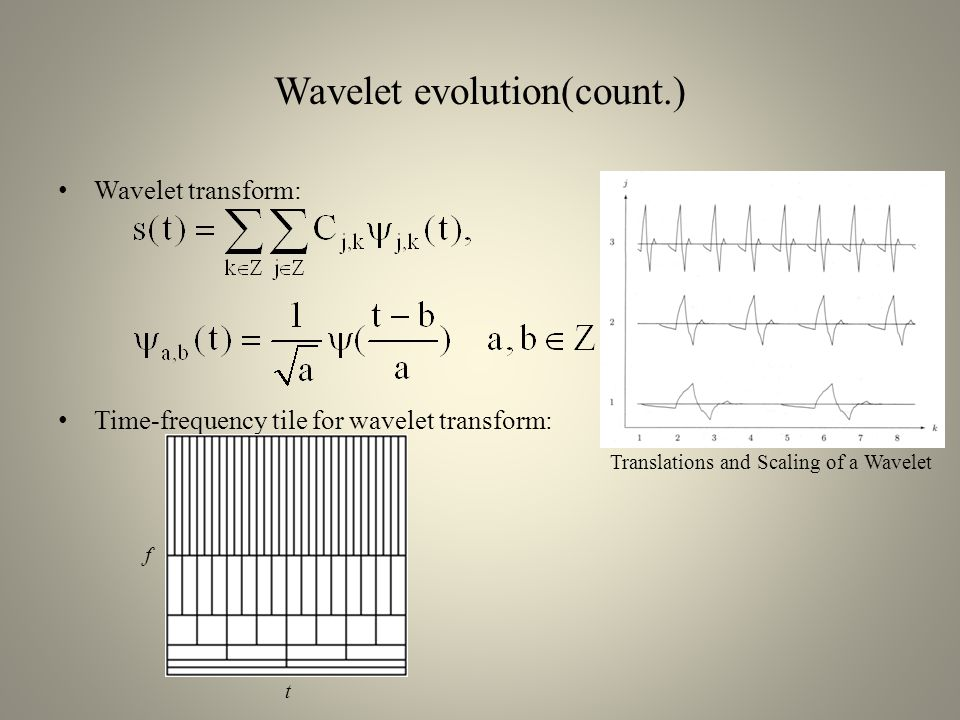 Wavelet evolution(count.) Compare these three methods: Fourier transformSTFTWavelet Resolution in time domain and frequency domain No resolution in time domain Low resolution in time domain.