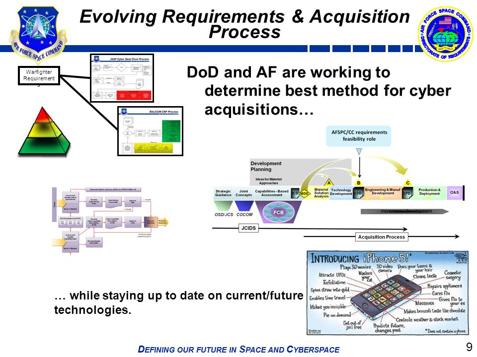 9 D EFINING OUR FUTURE IN S PACE AND C YBERSPACE Evolving Requirements & Acquisition Process DoD and AF are working to determine best method for cyber