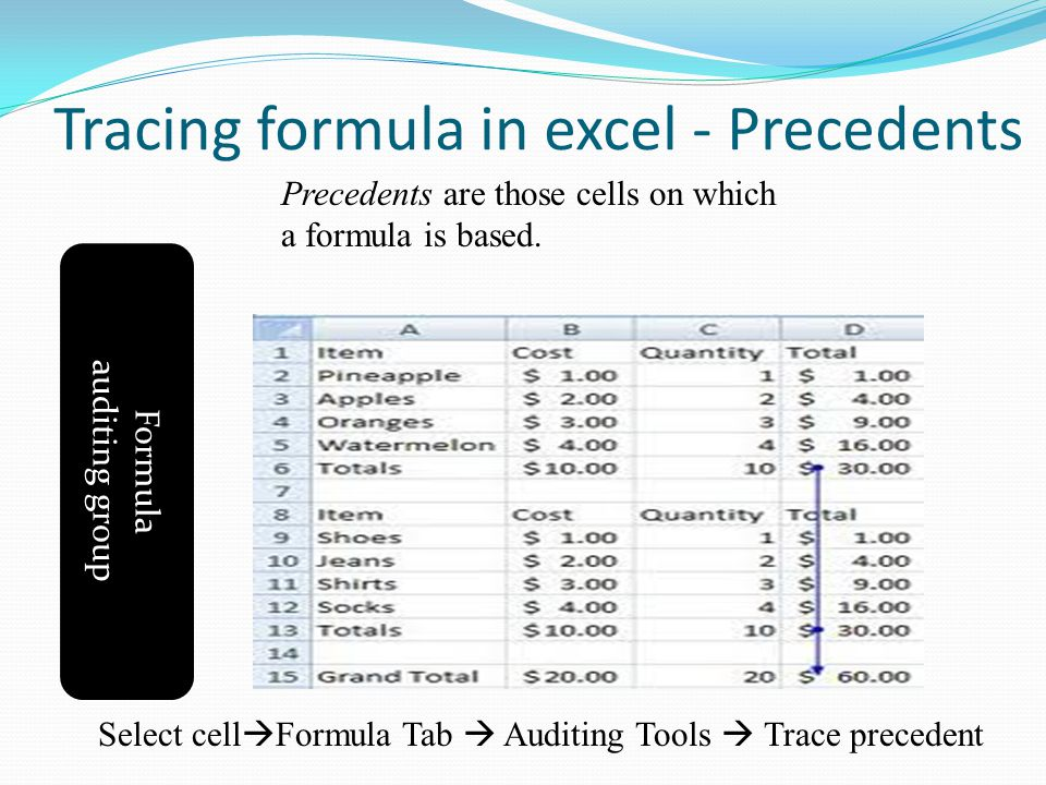 Tracing formula in excel - Precedents Formula auditing group Precedents are those cells on which a formula is based.