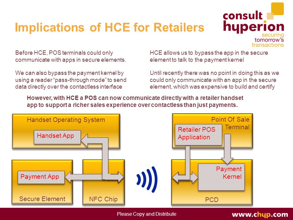 Implications of HCE for Retailers Please Copy and Distribute PCD Secure Element Payment App NFC Chip Payment Kernel Payment Kernel Point Of Sale Terminal Point Of Sale Terminal Handset Operating System HCE allows us to bypass the app in the secure element to talk to the payment kernel Handset App We can also bypass the payment kernel by using a reader pass-through mode to send data directly over the contactless interface Until recently there was no point in doing this as we could only communicate with an app in the secure element, which was expensive to build and certify However, with HCE a POS can now communicate directly with a retailer handset app to support a richer sales experience over contactless than just payments.