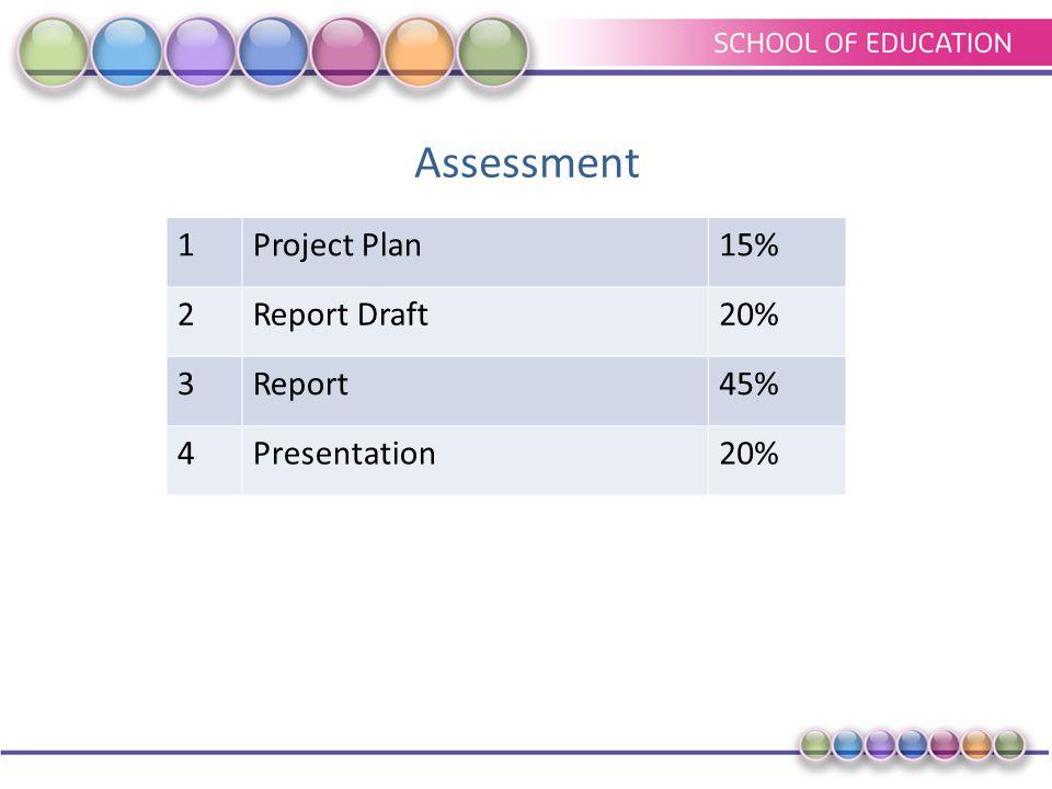 Assessment 1Project Plan15% 2Report Draft20% 3Report45% 4Presentation20%